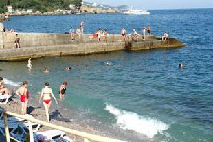 Алупка. Гостиница Сон у моря. Пляж